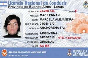 Modelo ANSV de la Licencia de Conducir.
